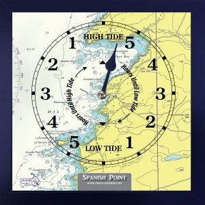 County Clare tide chart clock