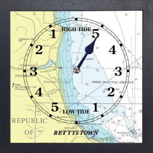BETTYSTOWN-TIDE-CLOCK-