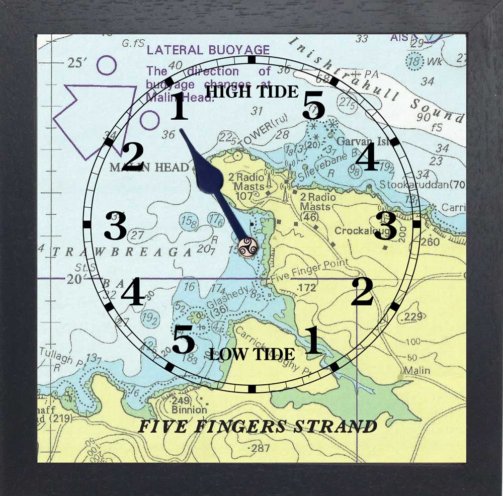 FIVE-FINGERs-STRAND